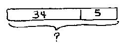 Bar diagram showing 34 plus 5