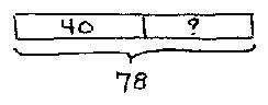Bar diagram showing 78 minus 40