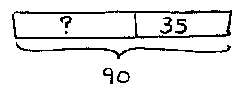 Bar diagram showing 90 minus 35