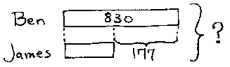 Ben & James bar diagram
