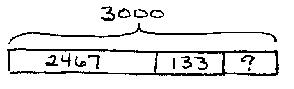 Hospital donations diagram