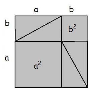 The Pythagorean Proof