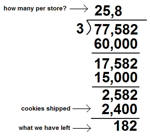 The Cookie Factory Guide to Long Division : Letu0026#39;s Play Math!