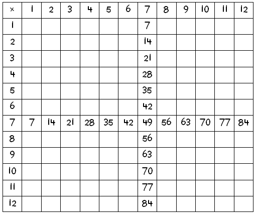 math worksheet : blank times table grid $ : Blank Multiplication Table Worksheet