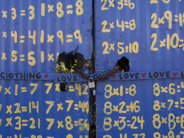Central City Times Tables