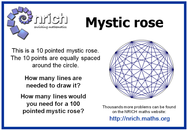 Nrich Math Puzzles and More – Math Puzzle Worksheets for Middle School