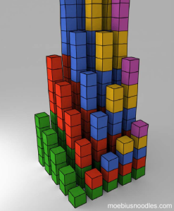 MultiplicationTowerP74