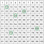 100chartpuzzle
