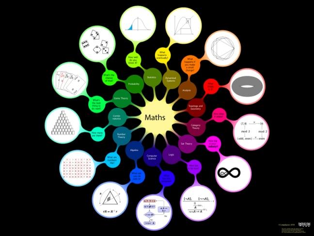 PiecesOfMath