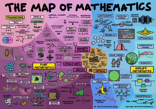 map-of-mathematics