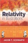 schwartz-relativity