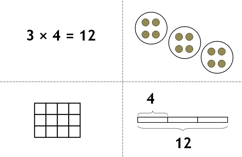 HD wallpapers free printable fact family math worksheets