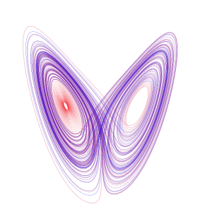 Lorenz attractor by Dschwen, Wikimedia Commons (CC BY 2.5).