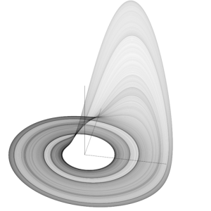 Roessler attractor by Wofl, Wikimedia Commons (CC BY 2.5).