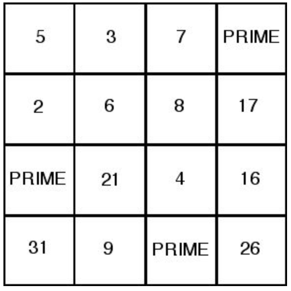 Math Games With Factors Multiples And Prime Numbers Denise