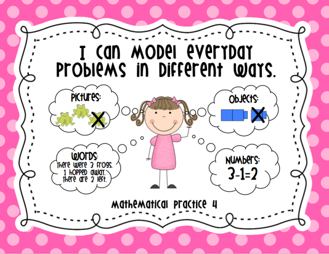 Model Math Problems