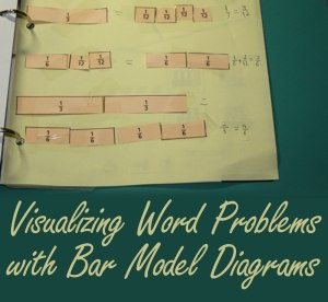 visualizing-word-problems